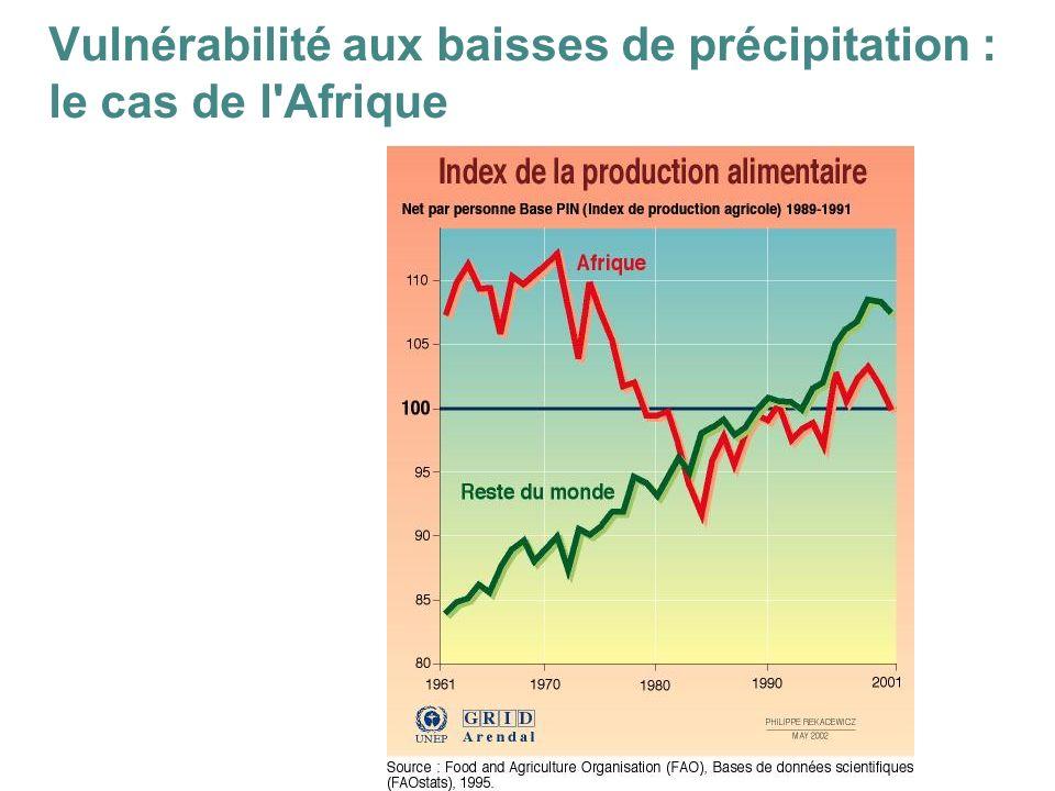 31 Vulnérabilité aux baisses de précipitation : le cas de l'Afrique