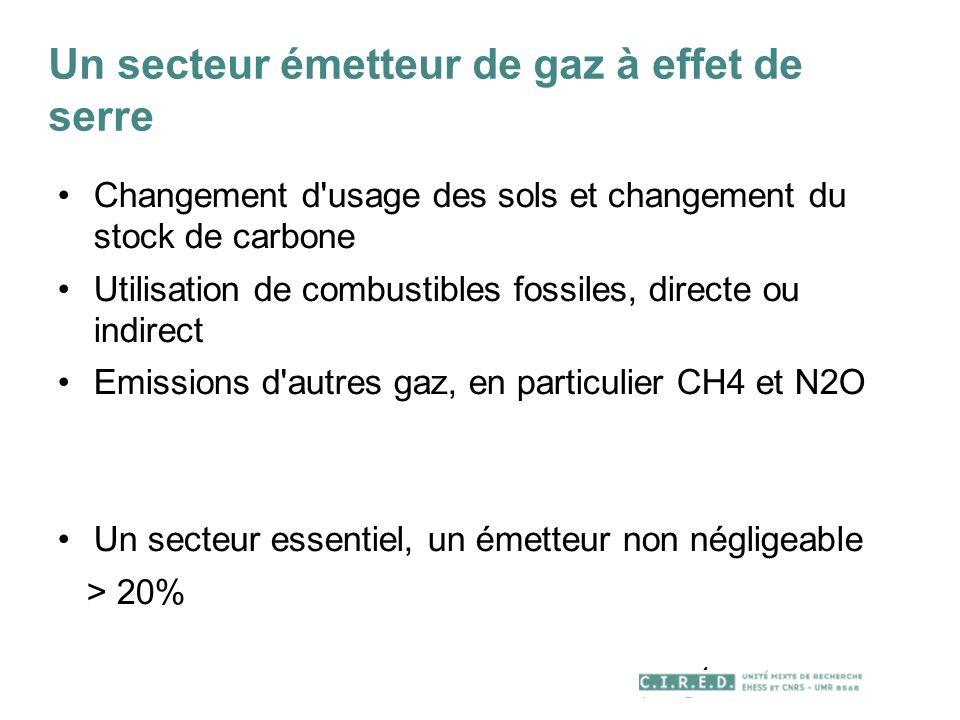 4 Un secteur émetteur de gaz à effet de serre Changement d usage des sols et changement du stock de carbone Utilisation de combustibles fossiles, directe ou indirect Emissions d autres gaz, en particulier CH4 et N2O Un secteur essentiel, un émetteur non négligeable > 20%