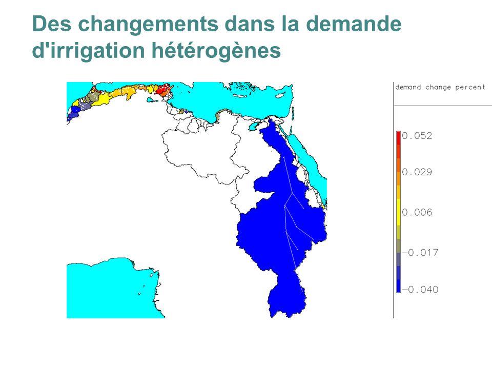 Des changements dans la demande d'irrigation hétérogènes