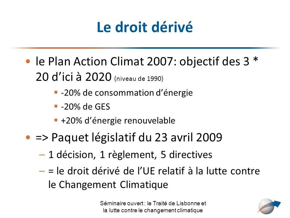Le droit dérivé le Plan Action Climat 2007: objectif des 3 * 20 dici à 2020 (niveau de 1990) -20% de consommation dénergie -20% de GES +20% dénergie r