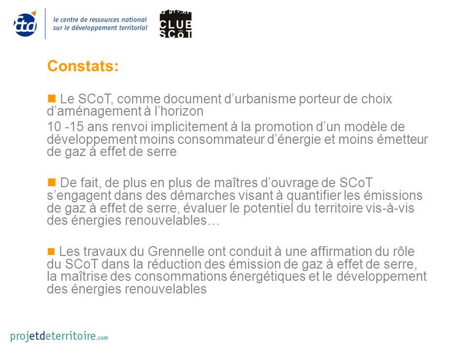 Constats: Le SCoT, comme document durbanisme porteur de choix daménagement à lhorizon 10 -15 ans renvoi implicitement à la promotion dun modèle de développement moins consommateur dénergie et moins émetteur de gaz à effet de serre De fait, de plus en plus de maîtres douvrage de SCoT sengagent dans des démarches visant à quantifier les émissions de gaz à effet de serre, évaluer le potentiel du territoire vis-à-vis des énergies renouvelables… Les travaux du Grennelle ont conduit à une affirmation du rôle du SCoT dans la réduction des émission de gaz à effet de serre, la maîtrise des consommations énergétiques et le développement des énergies renouvelables