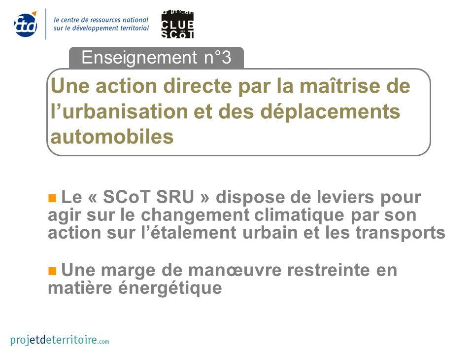 Une action directe par la maîtrise de lurbanisation et des déplacements automobiles Enseignement n°3 Le « SCoT SRU » dispose de leviers pour agir sur le changement climatique par son action sur létalement urbain et les transports Une marge de manœuvre restreinte en matière énergétique
