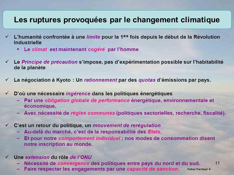 Futur Facteur 4 11 Les ruptures provoquées par le changement climatique Lhumanité confrontée à une limite pour la 1 ère fois depuis le début de la Rév