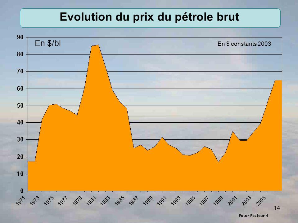 Futur Facteur 4 14 Evolution du prix du pétrole brut En $/bl En $ constants 2003