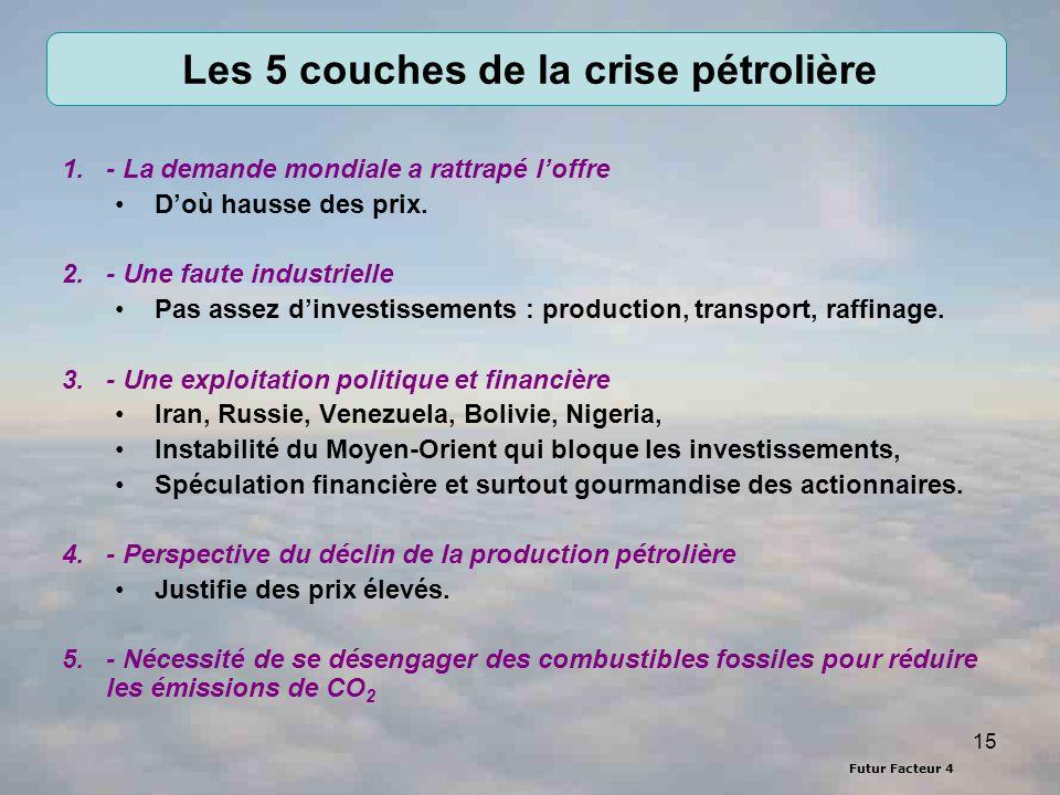 Futur Facteur 4 15 Les 5 couches de la crise pétrolière 1.- La demande mondiale a rattrapé loffre Doù hausse des prix. 2.- Une faute industrielle Pas
