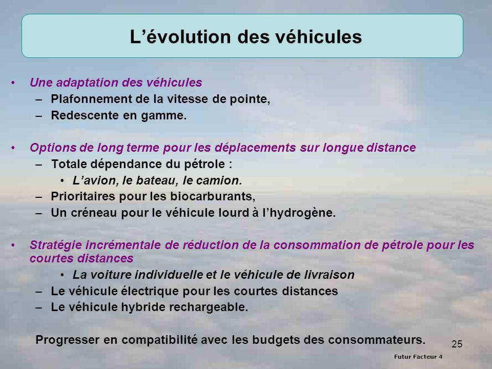 Futur Facteur 4 25 Lévolution des véhicules Une adaptation des véhicules –Plafonnement de la vitesse de pointe, –Redescente en gamme. Options de long