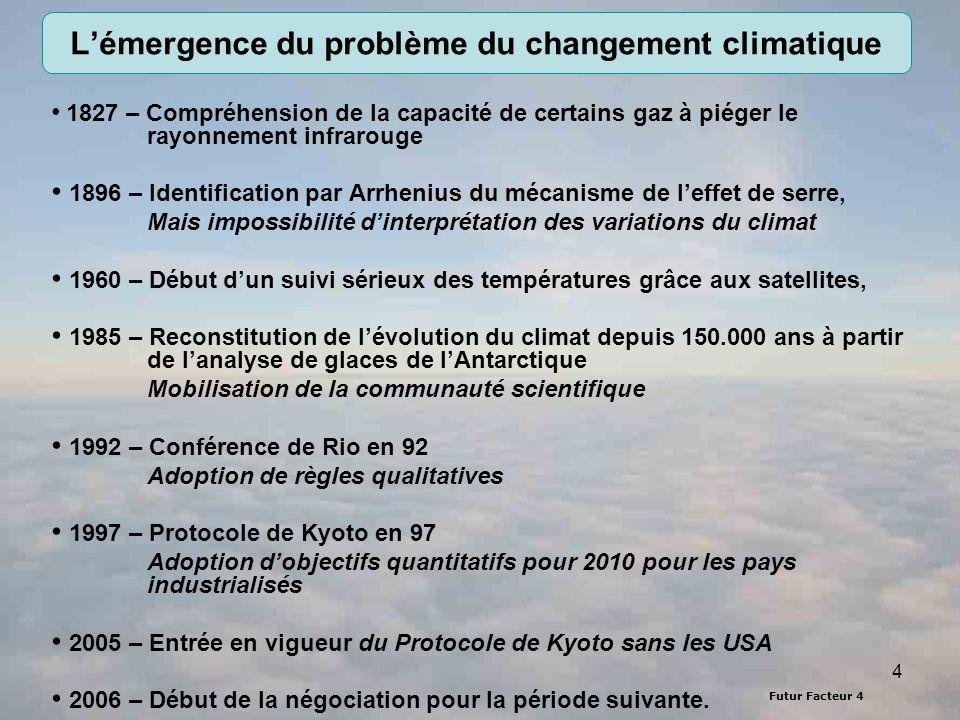 Futur Facteur 4 4 Lémergence du problème du changement climatique 1827 – Compréhension de la capacité de certains gaz à piéger le rayonnement infrarou