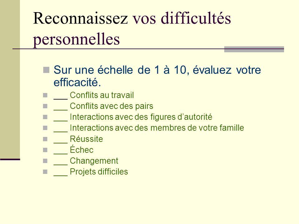 Reconnaissez vos difficultés personnelles Sur une échelle de 1 à 10, évaluez votre efficacité. ___ Conflits au travail ___ Conflits avec des pairs ___