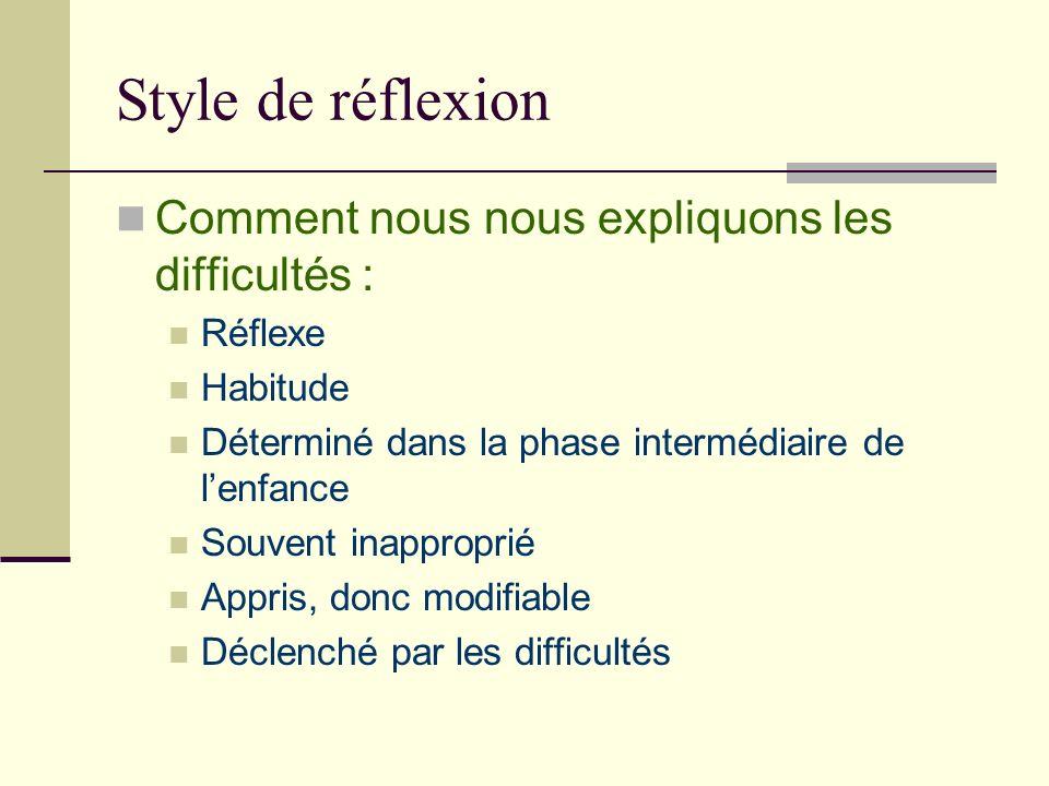 Style de réflexion Comment nous nous expliquons les difficultés : Réflexe Habitude Déterminé dans la phase intermédiaire de lenfance Souvent inappropr