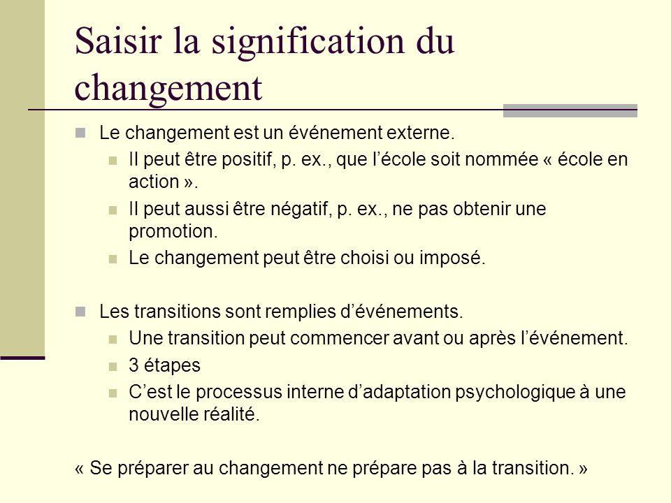 Saisir la signification du changement Le changement est un événement externe. Il peut être positif, p. ex., que lécole soit nommée « école en action »