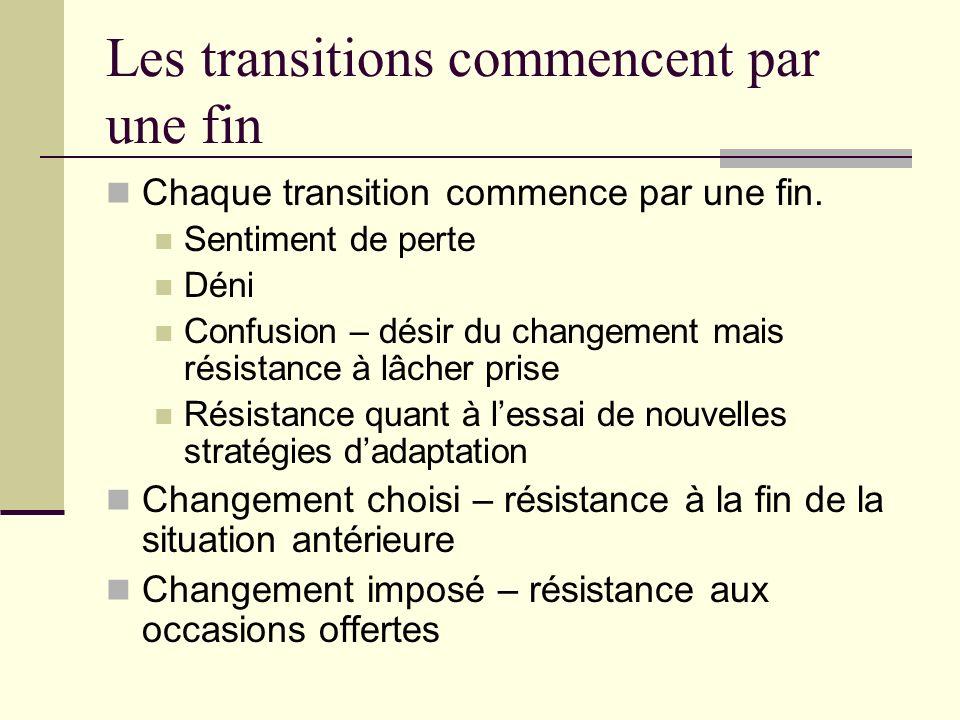 Les transitions commencent par une fin Chaque transition commence par une fin. Sentiment de perte Déni Confusion – désir du changement mais résistance