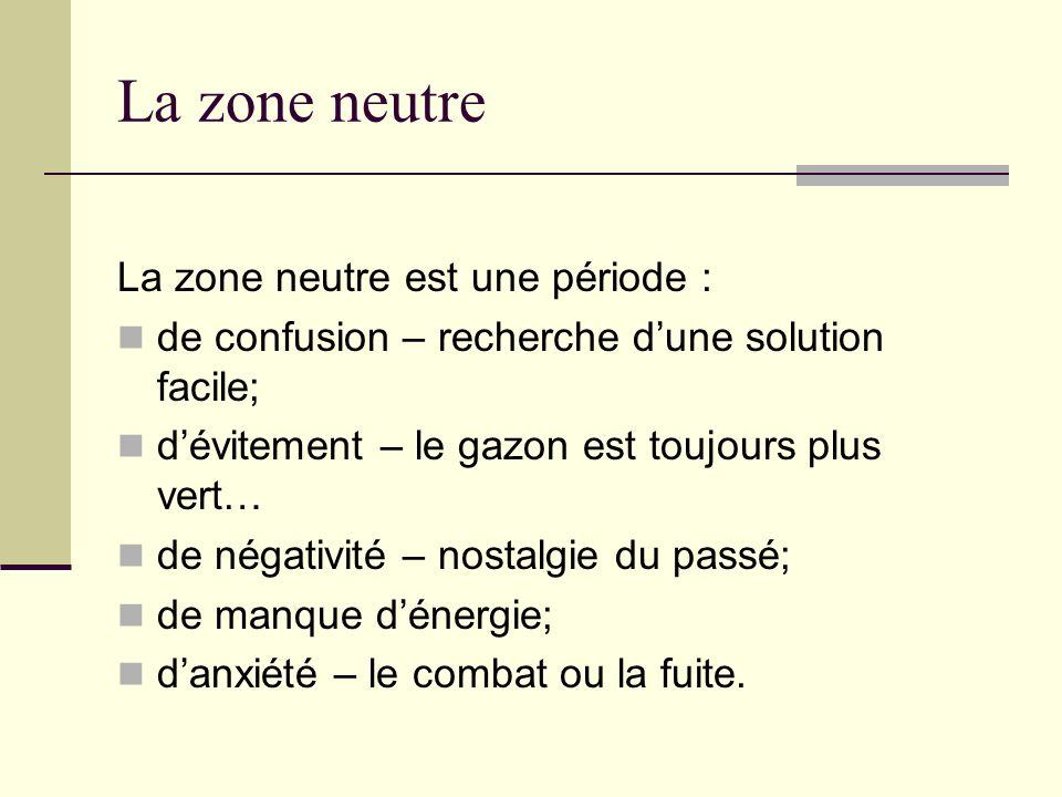 La zone neutre La zone neutre est une période : de confusion – recherche dune solution facile; dévitement – le gazon est toujours plus vert… de négati