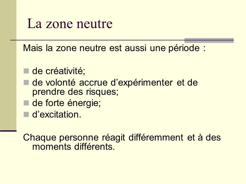 La zone neutre Mais la zone neutre est aussi une période : de créativité; de volonté accrue dexpérimenter et de prendre des risques; de forte énergie;