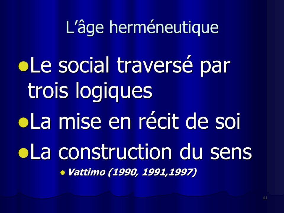 11 Lâge herméneutique Le social traversé par trois logiques Le social traversé par trois logiques La mise en récit de soi La mise en récit de soi La construction du sens La construction du sens Vattimo (1990, 1991,1997) Vattimo (1990, 1991,1997)