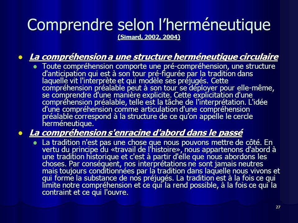 27 Comprendre selon lherméneutique (Simard, 2002, 2004) La compréhension a une structure herméneutique circulaire La compréhension a une structure her