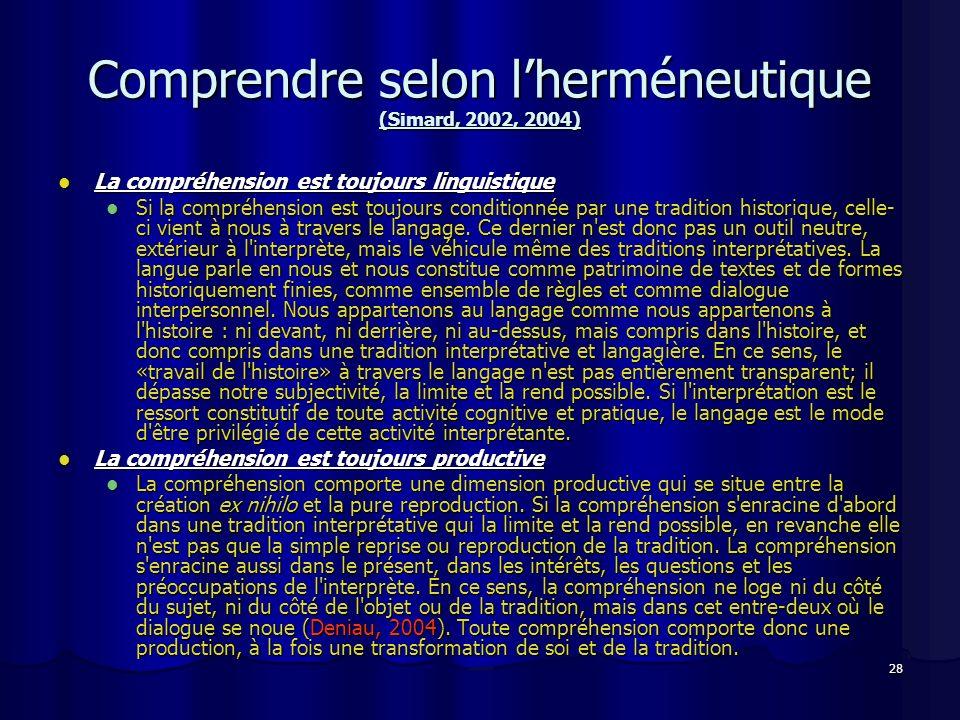 28 Comprendre selon lherméneutique (Simard, 2002, 2004) La compréhension est toujours linguistique La compréhension est toujours linguistique Si la compréhension est toujours conditionnée par une tradition historique, celle- ci vient à nous à travers le langage.