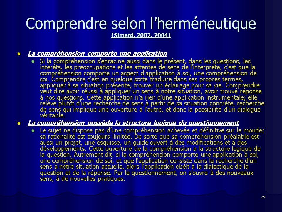 29 Comprendre selon lherméneutique (Simard, 2002, 2004) La compréhension comporte une application La compréhension comporte une application Si la comp