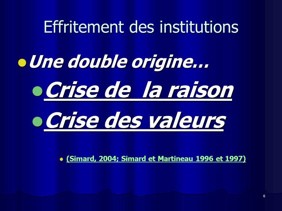 6 Effritement des institutions Une double origine… Une double origine… Crise de la raison Crise de la raison Crise des valeurs Crise des valeurs (Simard, 2004; Simard et Martineau 1996 et 1997)