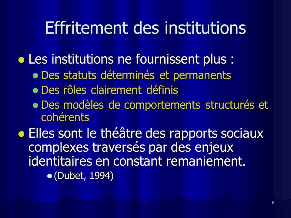 9 Effritement des institutions Les institutions ne fournissent plus : Les institutions ne fournissent plus : Des statuts déterminés et permanents Des