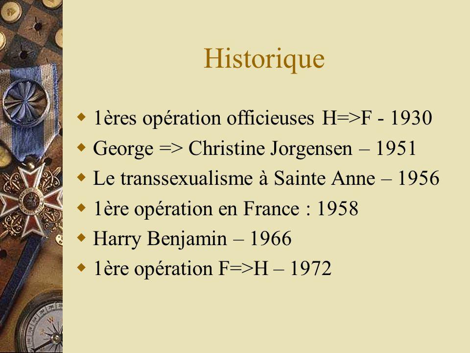 Références bibliographiques Fédération Française de Psychiatrie (2001) Texte des recommandations élaborées par le jury.