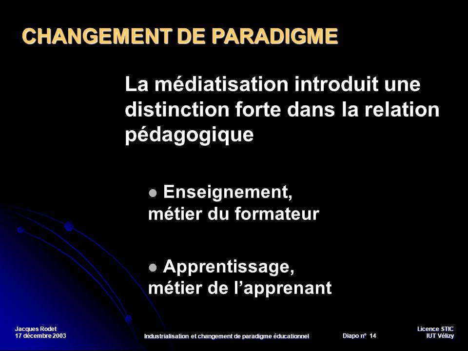 Licence STIC Diapo n°Vélizy Diapo n° 14 IUT Vélizy Jacques Rodet 17 décembre 2003 Industrialisation et changement de paradigme éducationnel La médiati