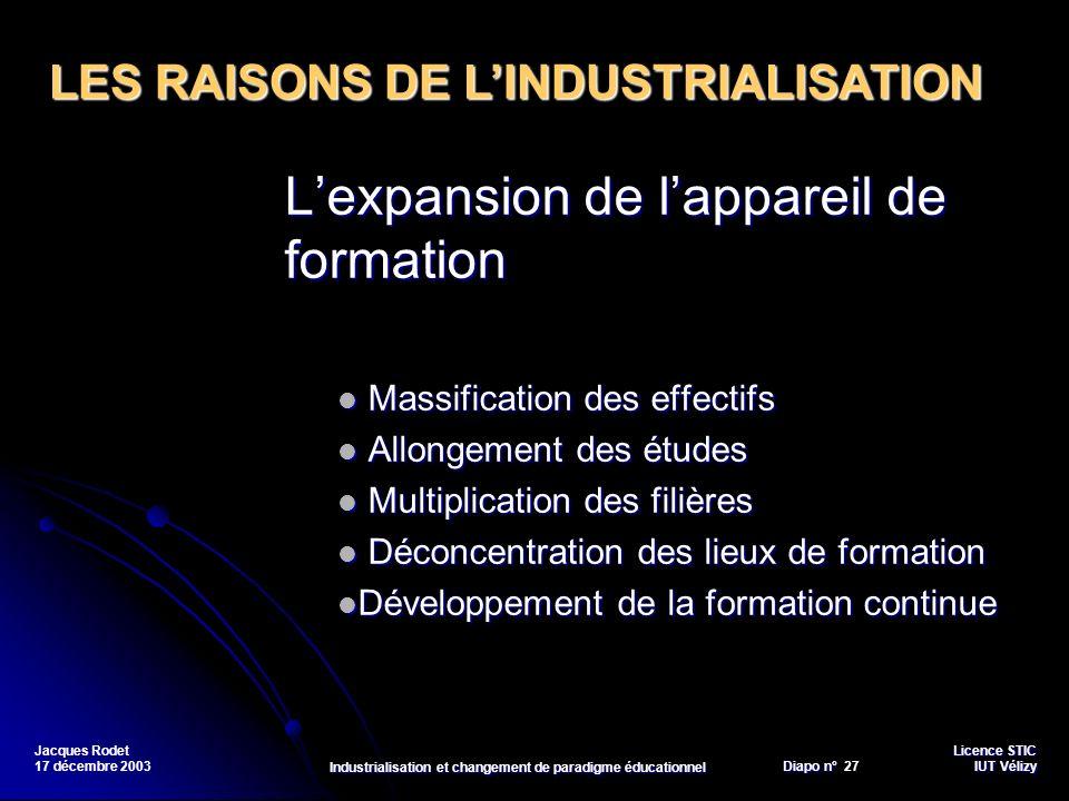 Licence STIC Diapo n°Vélizy Diapo n° 27 IUT Vélizy Jacques Rodet 17 décembre 2003 Industrialisation et changement de paradigme éducationnel Lexpansion