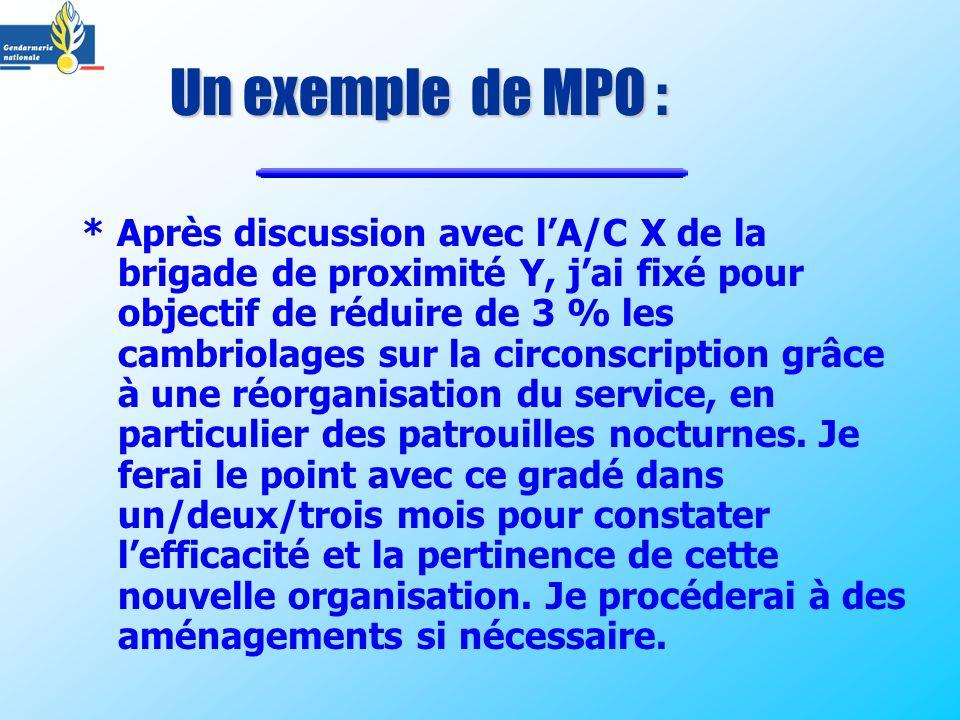 Un exemple de MPO : * Après discussion avec lA/C X de la brigade de proximité Y, jai fixé pour objectif de réduire de 3 % les cambriolages sur la circ