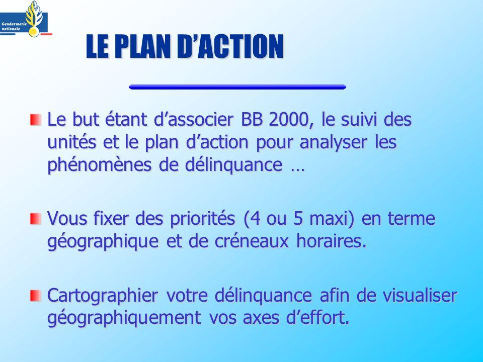 LE PLAN DACTION Le but étant dassocier BB 2000, le suivi des unités et le plan daction pour analyser les phénomènes de délinquance … Vous fixer des pr