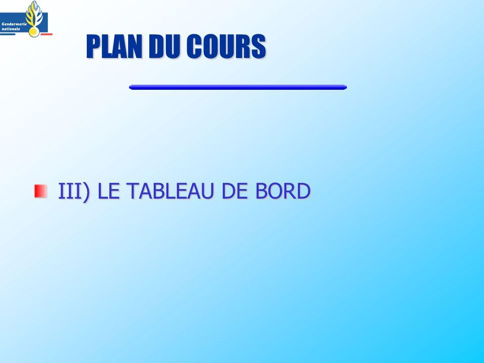 PLAN DU COURS III) LE TABLEAU DE BORD III) LE TABLEAU DE BORD