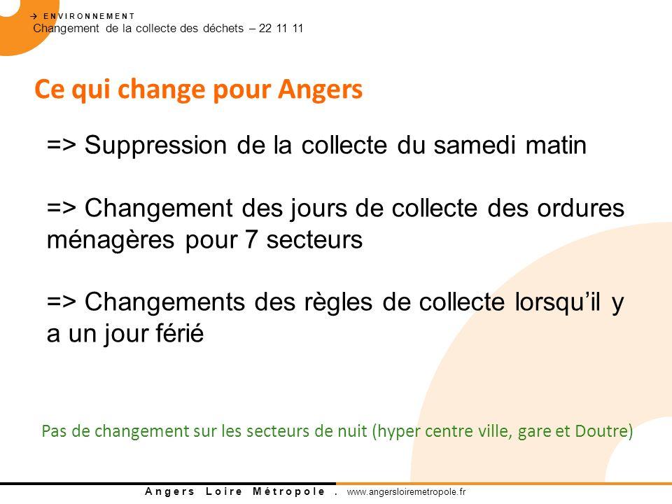E N V I R O N N E M E N T Changement de la collecte des déchets – 22 11 11 A n g e r s L o i r e M é t r o p o l e.