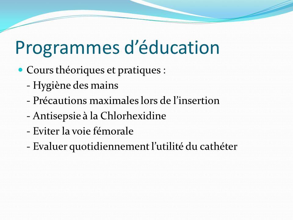 Programmes déducation Cours théoriques et pratiques : - Hygiène des mains - Précautions maximales lors de linsertion - Antisepsie à la Chlorhexidine -