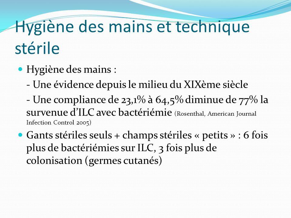 Hygiène des mains et technique stérile Hygiène des mains : - Une évidence depuis le milieu du XIXème siècle - Une compliance de 23,1% à 64,5% diminue