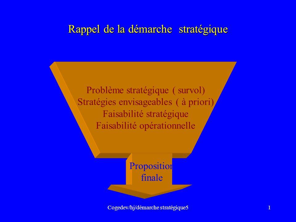 Cogedev/hj/démarche stratégique51 Rappel de la démarche stratégique Problème stratégique ( survol) Stratégies envisageables ( à priori) Faisabilité st