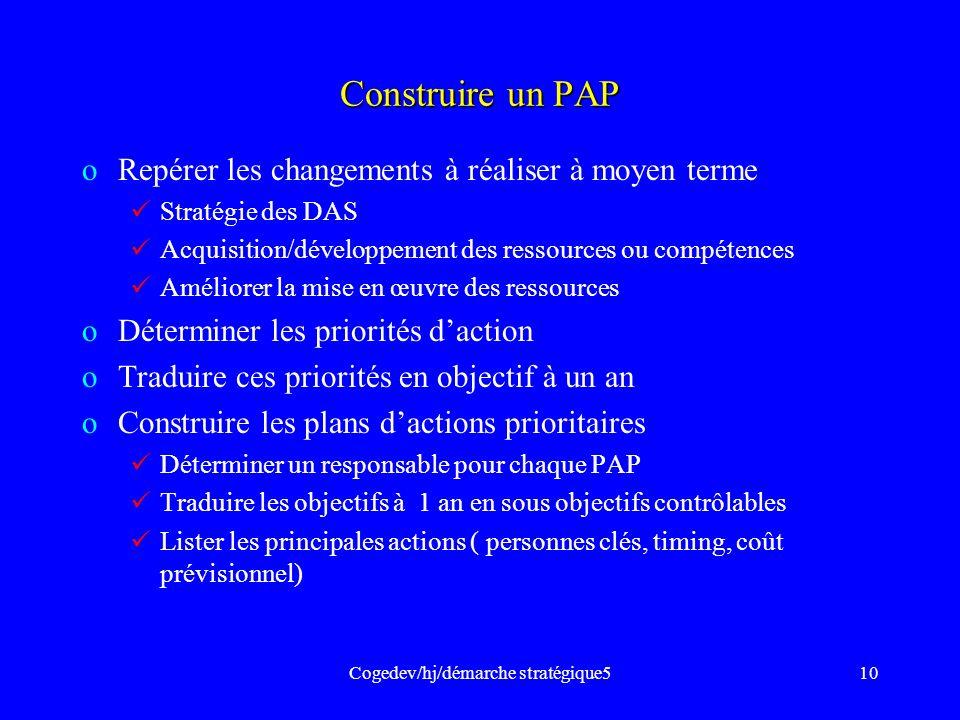 Cogedev/hj/démarche stratégique510 Construire un PAP oRepérer les changements à réaliser à moyen terme Stratégie des DAS Acquisition/développement des