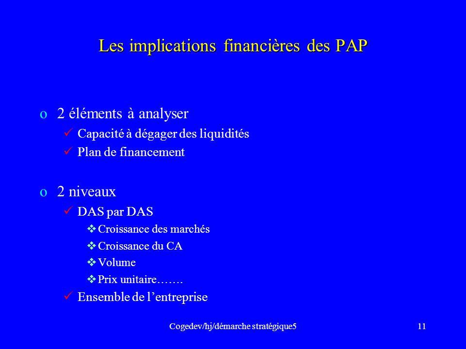 Cogedev/hj/démarche stratégique511 Les implications financières des PAP o2 éléments à analyser Capacité à dégager des liquidités Plan de financement o
