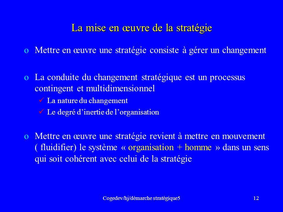 Cogedev/hj/démarche stratégique512 La mise en œuvre de la stratégie oMettre en œuvre une stratégie consiste à gérer un changement oLa conduite du chan