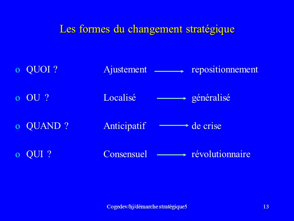 Cogedev/hj/démarche stratégique513 Les formes du changement stratégique oQUOI ?Ajustementrepositionnement oOU?Localiségénéralisé oQUAND ?Anticipatifde