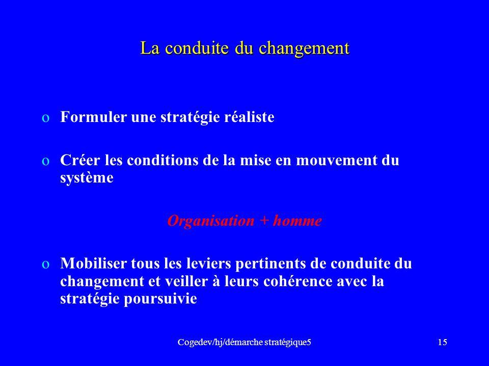 Cogedev/hj/démarche stratégique515 La conduite du changement oFormuler une stratégie réaliste oCréer les conditions de la mise en mouvement du système