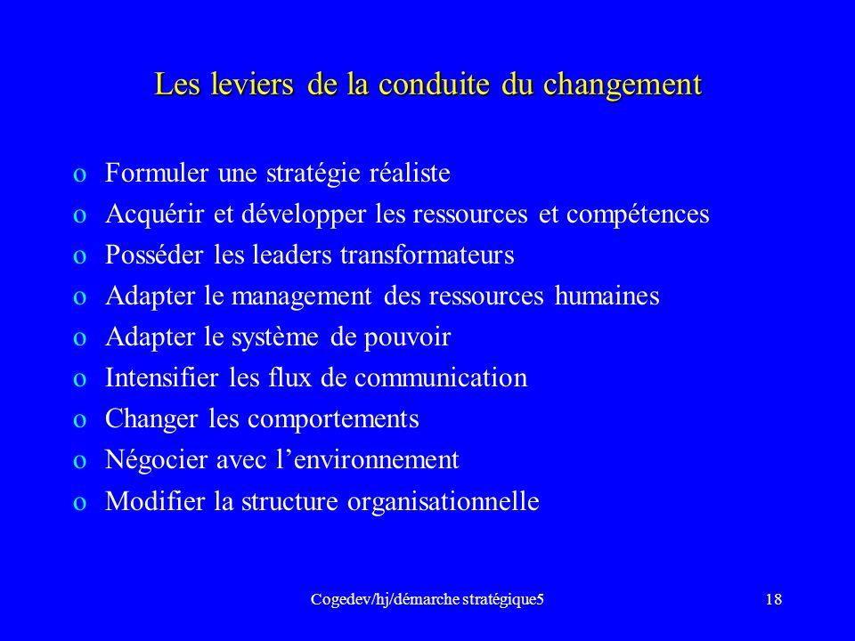Cogedev/hj/démarche stratégique518 Les leviers de la conduite du changement oFormuler une stratégie réaliste oAcquérir et développer les ressources et