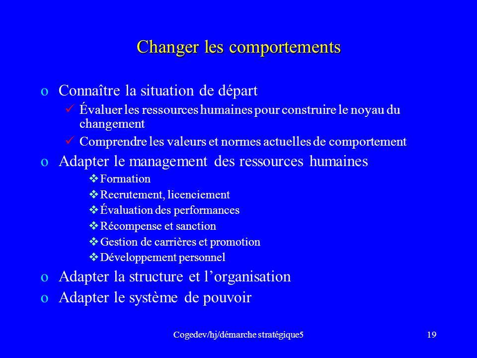 Cogedev/hj/démarche stratégique519 Changer les comportements oConnaître la situation de départ Évaluer les ressources humaines pour construire le noya