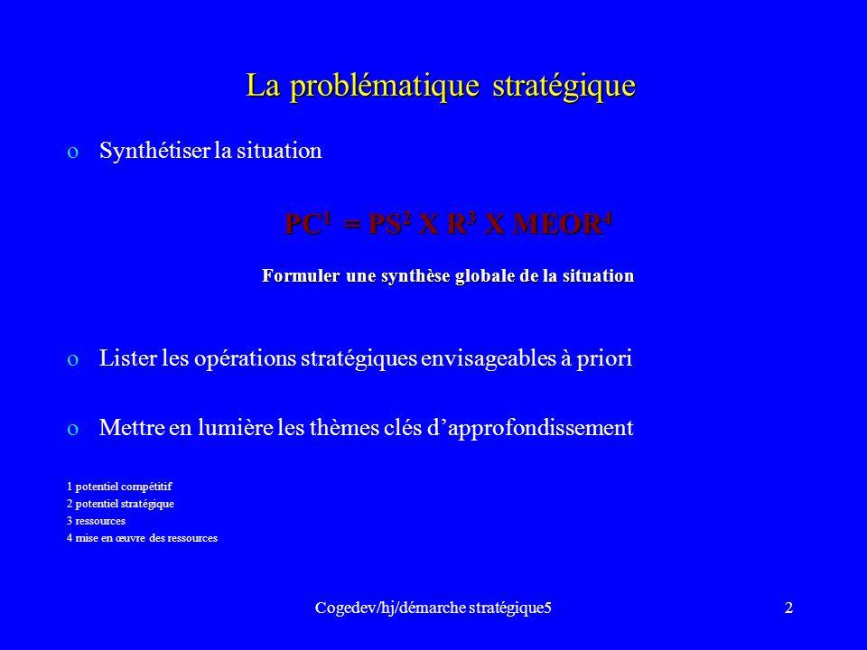 Cogedev/hj/démarche stratégique52 La problématique stratégique oSynthétiser la situation PC 1 = PS 2 X R 3 X MEOR 4 Formuler une synthèse globale de l