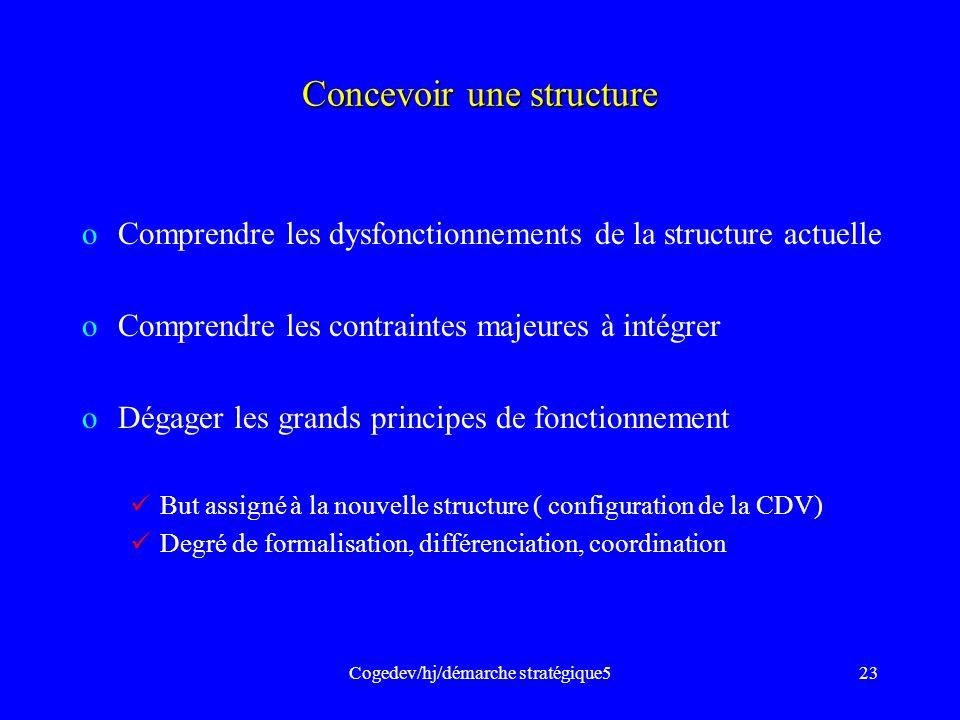 Cogedev/hj/démarche stratégique523 Concevoir une structure oComprendre les dysfonctionnements de la structure actuelle oComprendre les contraintes maj