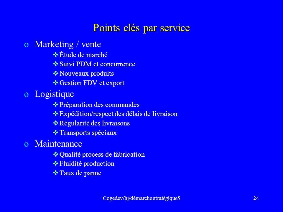 Cogedev/hj/démarche stratégique524 Points clés par service oMarketing / vente Étude de marché Suivi PDM et concurrence Nouveaux produits Gestion FDV e