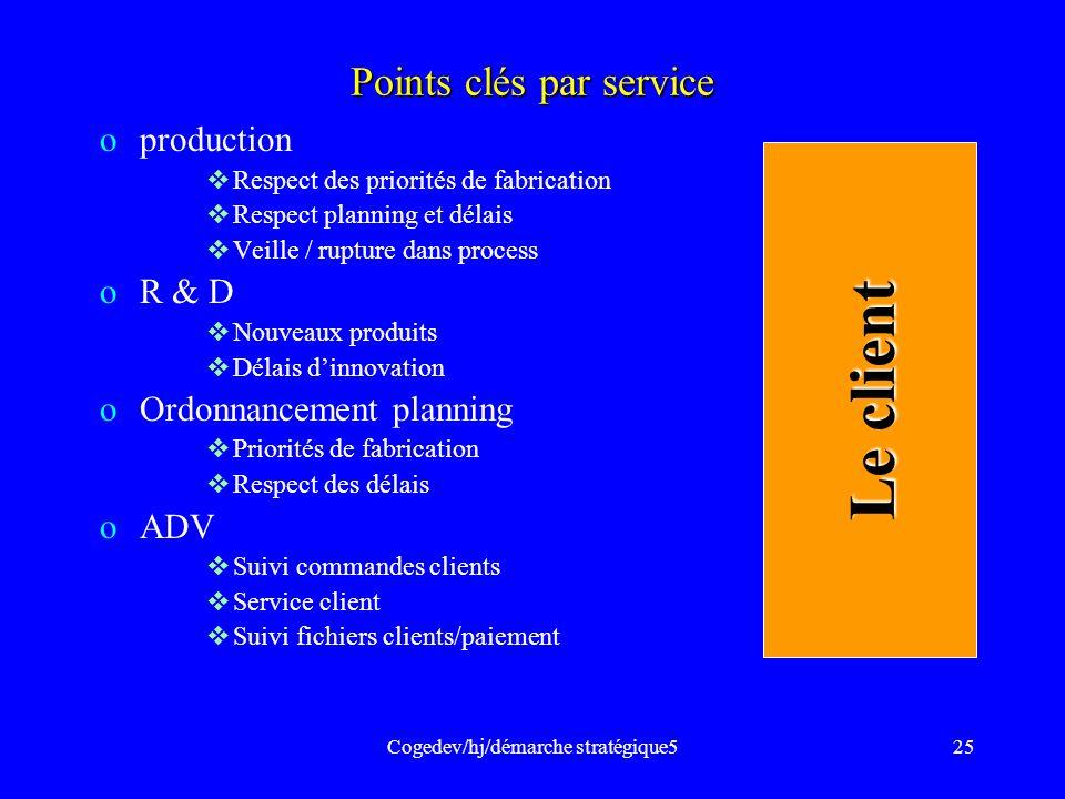 Cogedev/hj/démarche stratégique525 Points clés par service oproduction Respect des priorités de fabrication Respect planning et délais Veille / ruptur