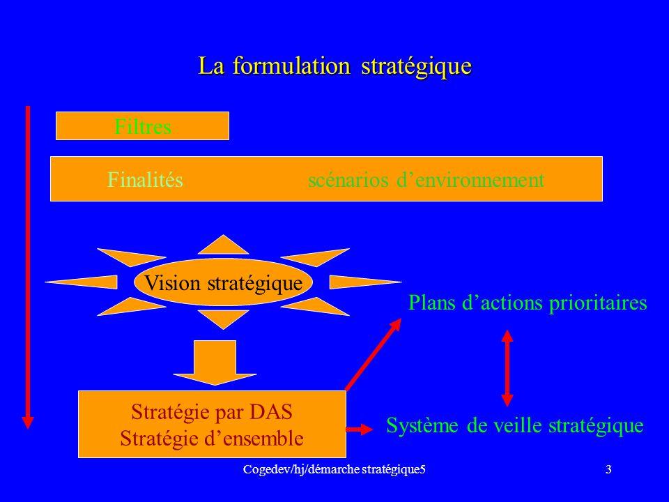 Cogedev/hj/démarche stratégique53 La formulation stratégique Filtres Finalitésscénarios denvironnement Vision stratégique Stratégie par DAS Stratégie