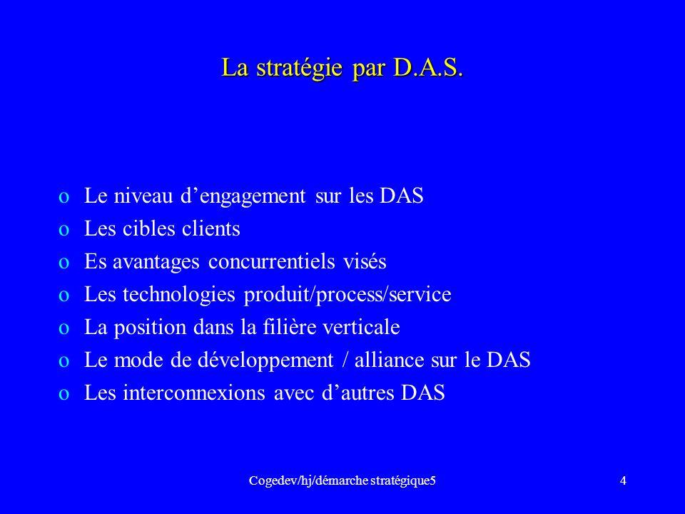 Cogedev/hj/démarche stratégique54 La stratégie par D.A.S. oLe niveau dengagement sur les DAS oLes cibles clients oEs avantages concurrentiels visés oL