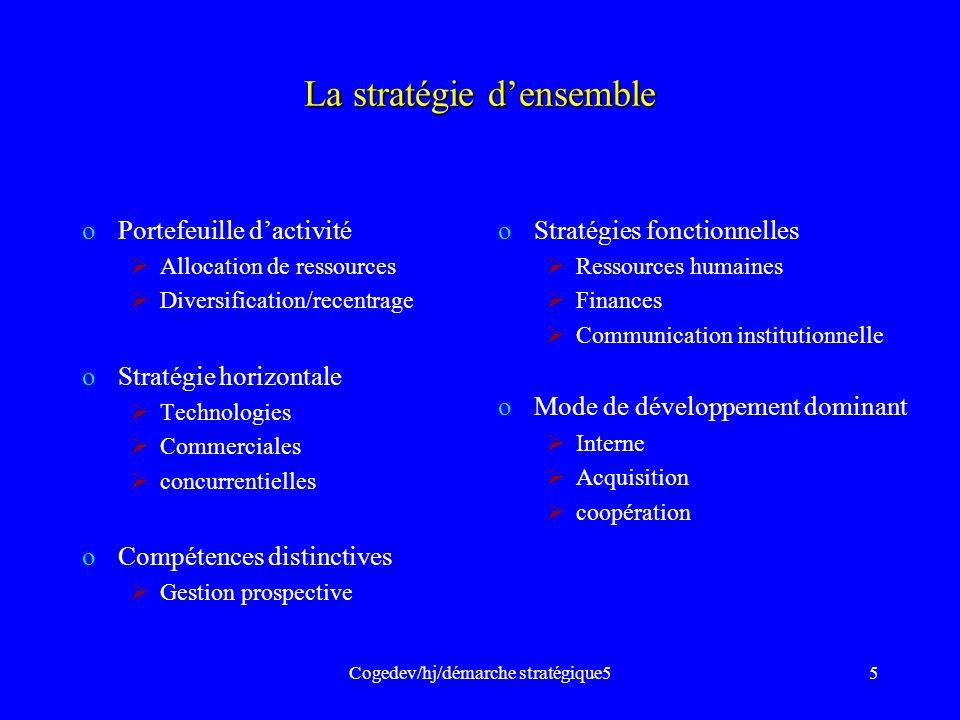 Cogedev/hj/démarche stratégique55 La stratégie densemble oPortefeuille dactivité Allocation de ressources Diversification/recentrage oStratégie horizo