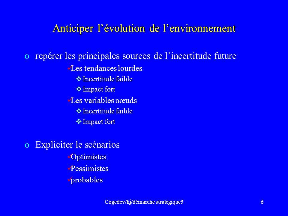 Cogedev/hj/démarche stratégique56 Anticiper lévolution de lenvironnement orepérer les principales sources de lincertitude future Les tendances lourdes