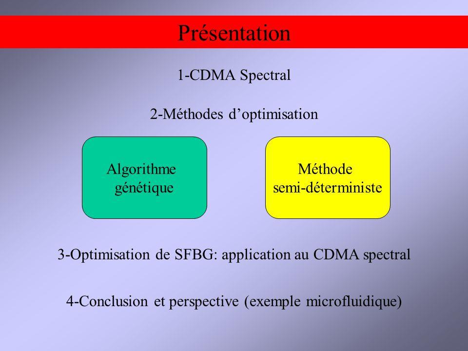 Présentation 1-CDMA Spectral 2-Méthodes doptimisation 3-Optimisation de SFBG: application au CDMA spectral Algorithme génétique Méthode semi-déterministe 4-Conclusion et perspective (exemple microfluidique)