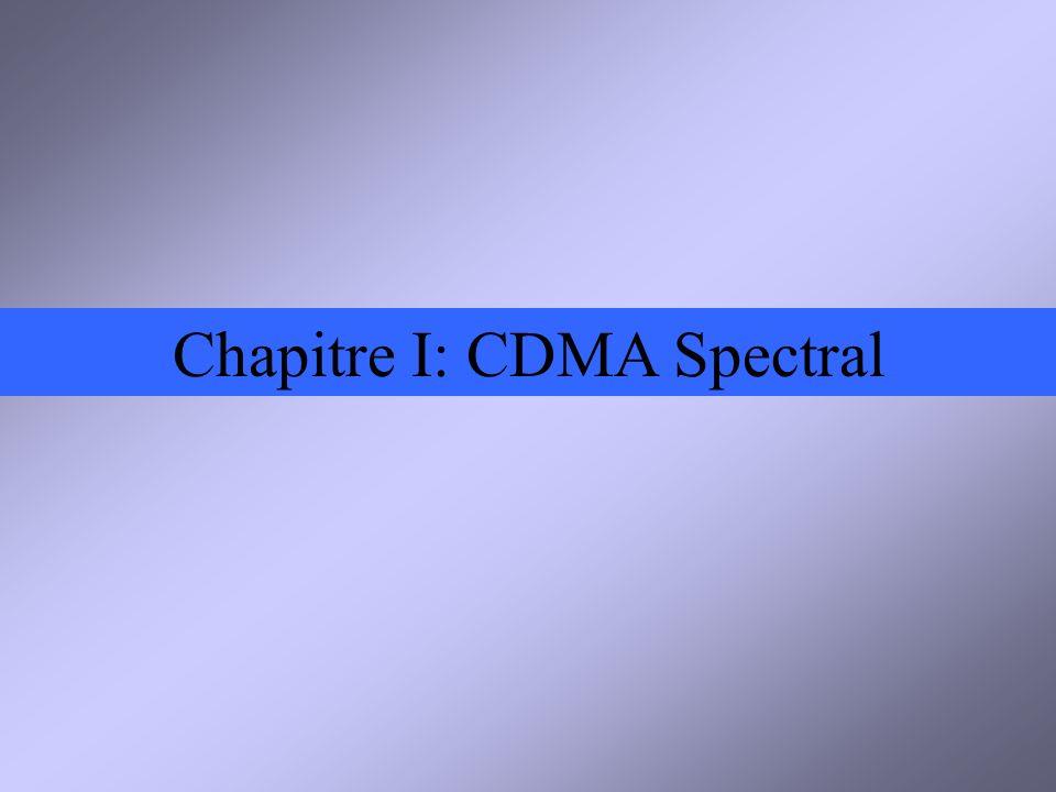 Chapitre I: CDMA Spectral